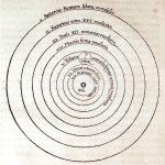 Copernicus solar system diagram 1543